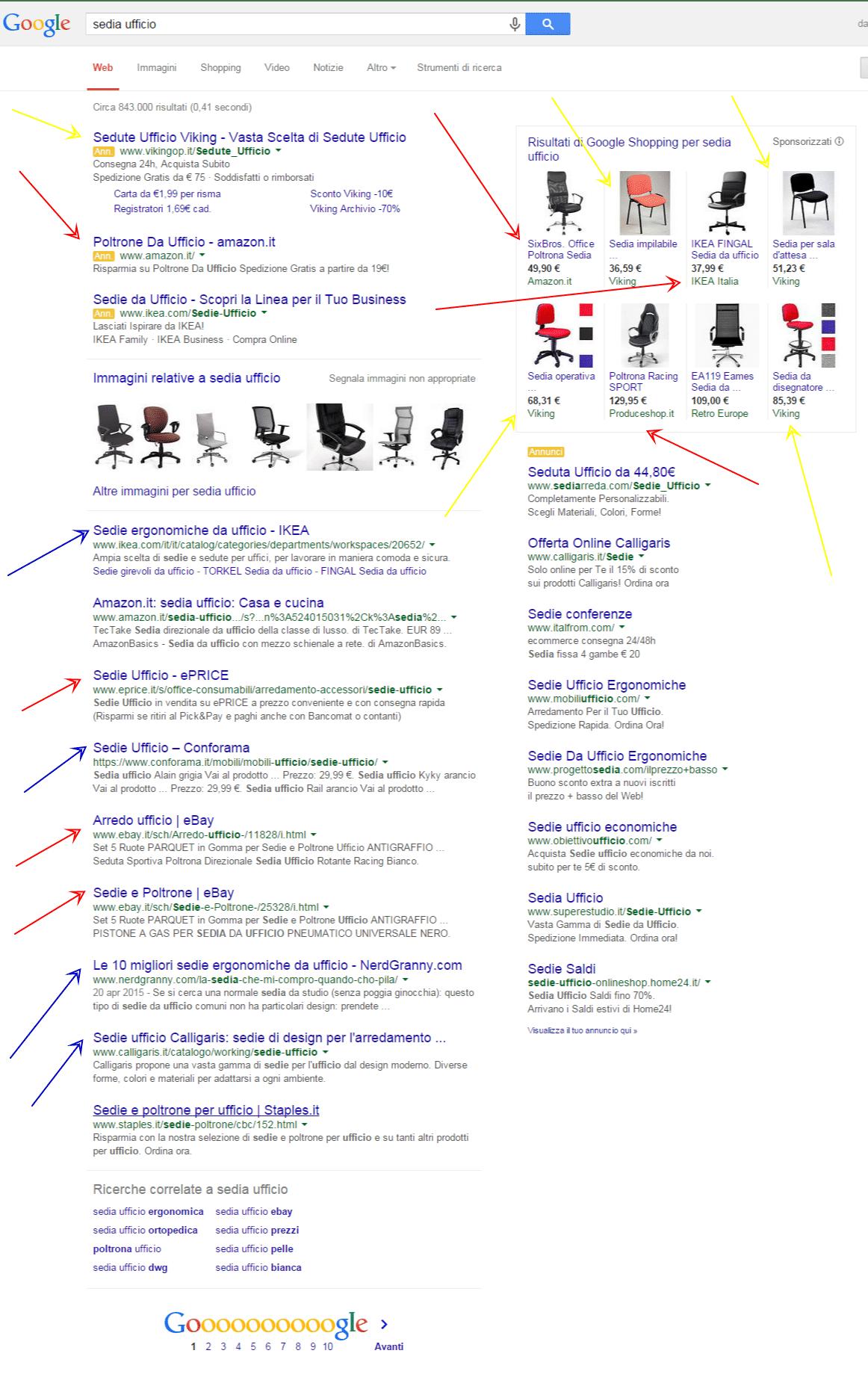 sedia ufficio - Cerca con Google