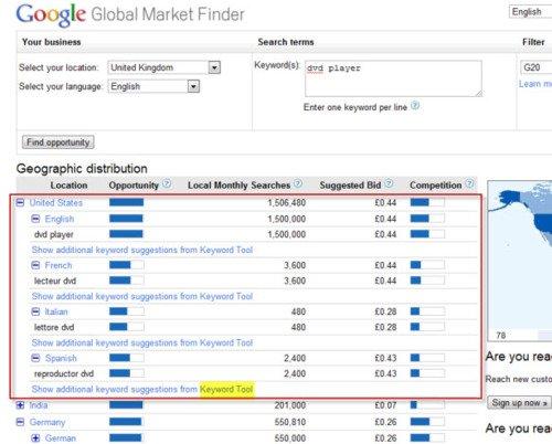 Global Market Finder - Marketing online internazionale