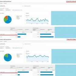 content marketing – inbound marketing – marketing online – seo
