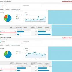 content marketing – marketing online -seo – inbound marketing