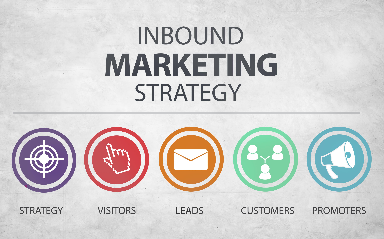 definizione-stragia-aziendale-strategia-dimpresa-inbound-marketing-definizione-inbound-marketing-strategies-.jpg