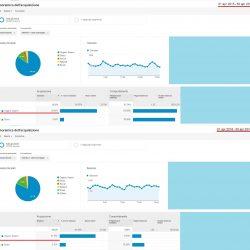 marketing online – content marketing -inbound marketing – seo