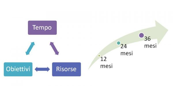 Inbound marketing Significato (4)