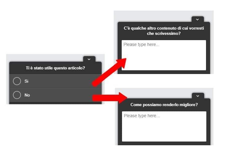 Come creare contenuto su un utente - sondaggio - feedback